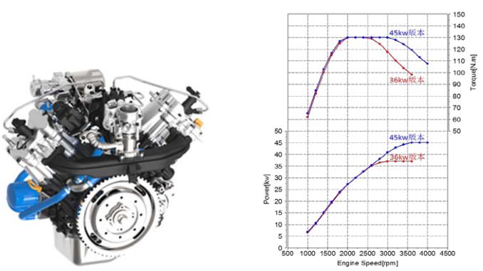 """非道路领域创新动力——""""麋鹿""""V 型两缸柴油机"""